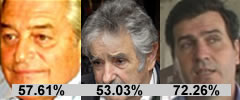 candidaros_presidenciables_port