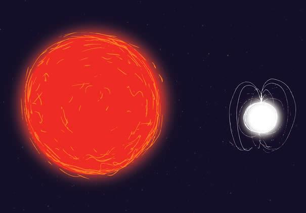 15 nuevos planetas