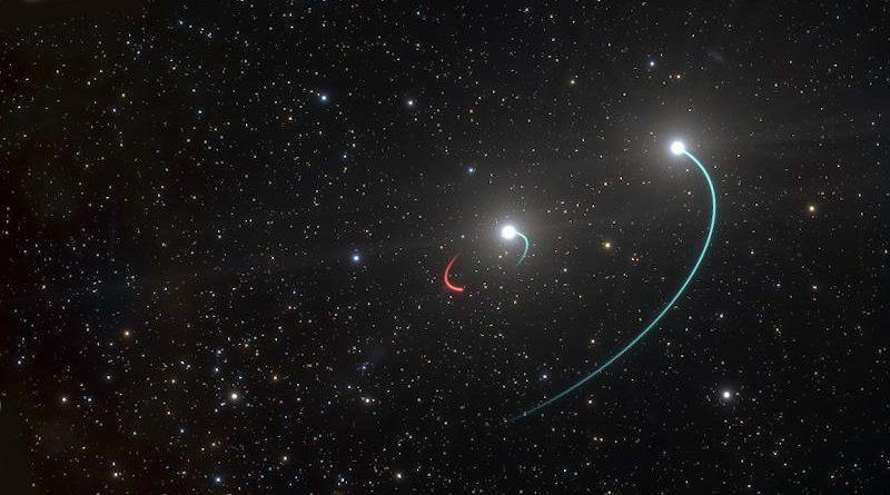 Agujero negro sistema HR 6819