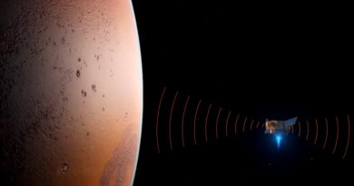 China a mitad de camino de Marte
